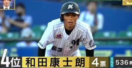 S-PARK プロ野球100人分の1位 走塁部門 現役選手が選ぶ神走塁職人ランキングトップ5 第4位 和田康士朗