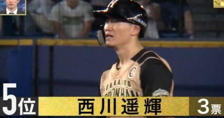 S-PARK プロ野球100人分の1位 走塁部門 現役選手が選ぶ神走塁職人ランキングトップ5 第5位 西川遥輝