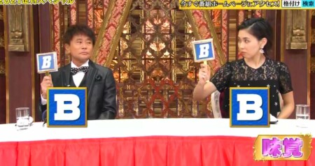 格付けチェック2021 ほぼカニの餌食になった芸能人は?ミニ格付けチェック 浜ちゃん&ヒロドアナとカニカマ