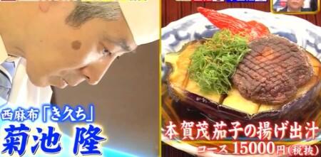 ジョブチューン 夢庵の人気メニューを合格不合格ジャッジした審査員メンバーたち 菊地隆