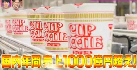 林修のニッポンドリル 日清食品インスタントラーメン売上ランキングベスト10は?第1位カップヌードル