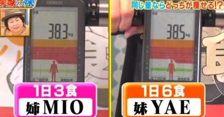 それって実際どうなの課 食事回数を増やす1日3食→1日6食ダイエットの効果は太る?MIOYAE検証 検証前の体重