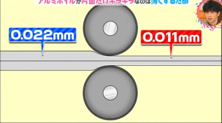 アルミホイルの裏表は無い?ではなぜ片面だけピカピカしている?薄くする重合圧延、2枚圧延 チコちゃんに叱られる