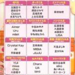 マツコの知らない世界 森山直太朗が選ぶ日本の歌姫は?歌声分類マップ女性歌手リスト