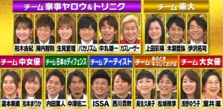 芸能人格付けチェックBASIC 2021春 出演者リスト 総勢7組19名