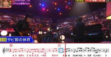 関ジャム プロ48人が選ぶ2000-2020の歴代jpop名曲ランキングベスト50&第1位ヒゲダン Pretender