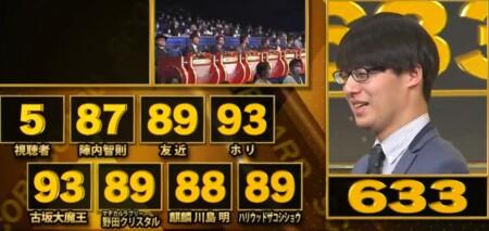 R-1グランプリ2021決勝の出場者と結果を総まとめ。寺田寛明