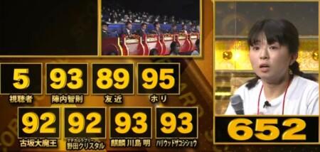R-1グランプリ2021決勝の出場者と結果を総まとめ。高田ぽる子