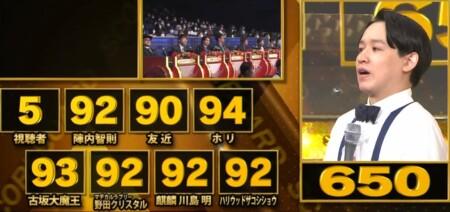 R-1グランプリ2021決勝の出場者と結果を総まとめ。kento fukaya