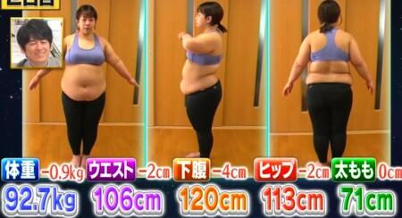 それって実際どうなの課 ビニールボールダイエットのダイエット効果は?2日目の餅田コシヒカリの体重・ウエストなど