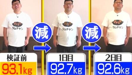 それって実際どうなの課 ラム肉だけ食べるダイエットは太る?痩せる?体重推移