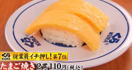 ジョブチューン くら寿司人気ネタランキングベスト10 第7位 たまご焼き