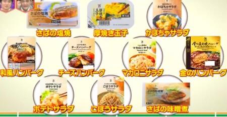 林修のニッポンドリル 2021年版セブンイレブン セブンプレミアム惣菜の売上番付上位10商品