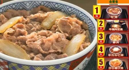 林修のニッポンドリル 2021年版吉野家の売上ランキングベスト5&第1位牛丼