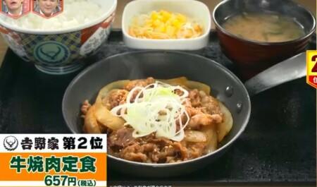 林修のニッポンドリル 2021年版吉野家の売上ランキングベスト5 第2位牛焼肉定食