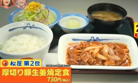 林修のニッポンドリル 2021年版松屋の売上ランキングベスト5 第2位厚切り豚生姜焼定食