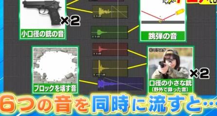 林修の今でしょ講座 プロが選ぶ日本アニメの歴史を変えたすごいアニメ14作品 ガールズ&パンツァーの砲撃音の作り方