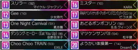 Mステ 視聴者投票で選ぶ国民的振り付けのダンスソングランキングトップ20の結果は?20位から11位