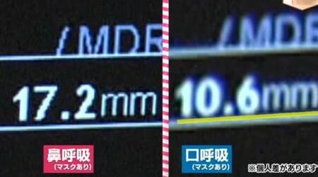 NHKあさイチ マスク不調改善SP 口呼吸と鼻呼吸だと横隔膜の上下幅に差が出る