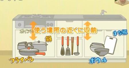 NHKあさイチ 3日間で完成!二度と散らからない・リバウンドしない片付け術のやり方は?2日目キッチンの収納ルール