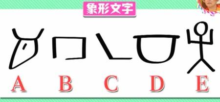 アルファベットに大文字と小文字がある理由は?アルファベットの起源は象形文字 チコちゃんに叱られる
