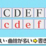 アルファベットに大文字と小文字がある理由は?使い分ける意味とは?チコちゃんに叱られる