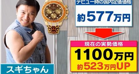 ジロジロ有吉 芸能人のロレックス価格高騰ランキング&値上がり率No.1はスギちゃんのデイトナレパード1100万円