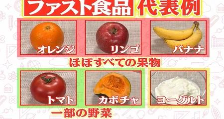 世界一受けたい授業 アダムスキー式腸活法 食べ合わせは消化スピードで分けるべき?ファスト食品の代表例