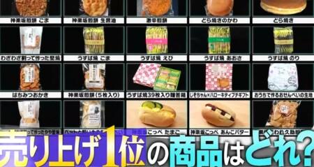 帰れマンデー 東京激うまグルメ自販機旅で話題になった自販機の設置場所は?せんべい自販機の売上ランキング