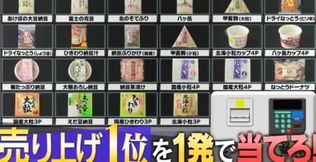 帰れマンデー 東京激うまグルメ自販機旅で話題になった自販機の設置場所は?納豆自販機売上ランキング