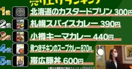 帰れマンデー 激うまグルメ自販機旅で話題に挙がった自販機の設置場所一覧 羽田空港 北海道ご当地自販機の売上ランキング