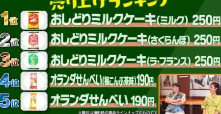 帰れマンデー 激うまグルメ自販機旅で話題に挙がった自販機の設置場所一覧 羽田空港 山形県ご当地自販機の売上ランキング