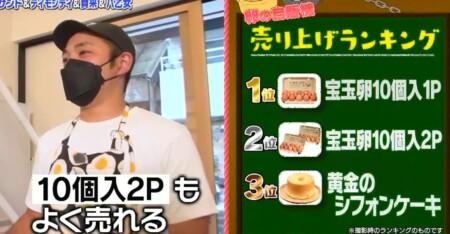 帰れマンデー 東京激うまグルメ自販機旅で紹介された自販機 田中農場 ブランド卵自販機売上ランキング