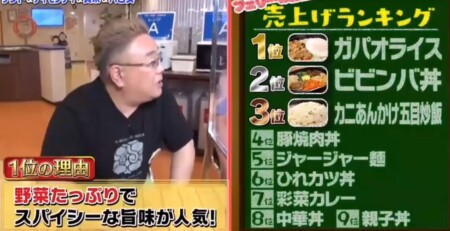 帰れマンデー 東京激うまグルメ自販機旅で紹介された自販機 自販機フェリー ヘルシー丼自販機売上ランキング