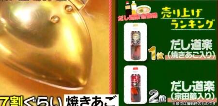 帰れマンデー 自販機旅秘境ルートで話題のだし道楽自販機設置場所 埼玉県
