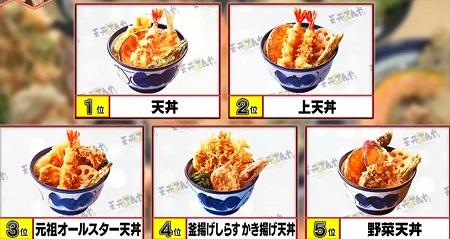 林修のニッポンドリル てんや人気天丼メニュー売上ランキングベスト5&カロリー一覧