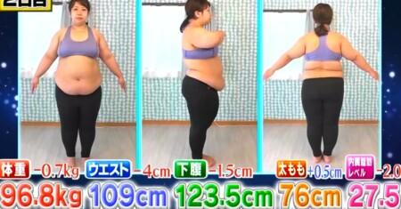 それって実際どうなの課 ツボ押しダイエットの効果は痩せる?餅田コシヒカリ2日目の身体測定データ