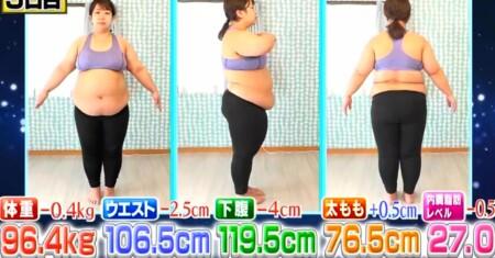 それって実際どうなの課 ツボ押しダイエットの効果は痩せる?餅田コシヒカリ3日目の身体測定データ