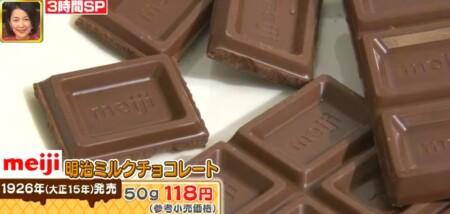 ニッポン視察団2021夏 外国人が選ぶ最強ジャパンスイーツランキングベスト40 第34位 明治ミルクチョコレート