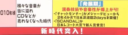 マツコの知らない世界 SHOW-YA寺田恵子が選ぶガールズバンドは?ガールズバンド戦いの歴史年表3