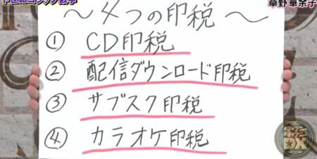 ダウンタウンDX 草野華余子が『紅蓮華』作曲で受け取る4種類の印税