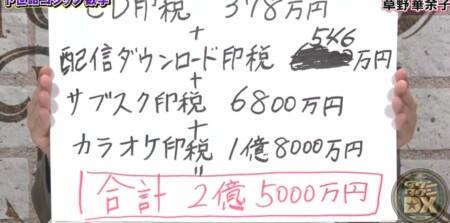 ダウンタウンDX 草野華余子が『紅蓮華』作曲で得る印税額合計を相場に基づいて計算