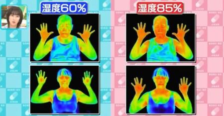 健康カプセル ゲンキの時 100%予防できる熱中症対策 湿度による体温の違い