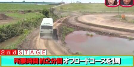 水曜日のダウンタウン 野田クリスタル選手権の2ndステージはオフロードコースを走るバス