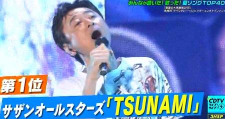 CDTVライブライブ夏フェス2021 歴代「夏ソング」ランキングトップ40全曲一覧 第1位はサザンオールスターズ「TSUNAMI」