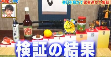 それって実際どうなの課 オードリー春日が選ぶ日本一酸っぱいものランキングベスト10結果