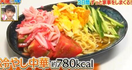 それって実際どうなの課 家事ダイエットのカロリー消費で痩せる?餅田コシヒカリ検証結果 1日目昼食