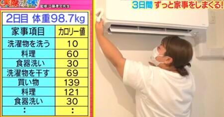 それって実際どうなの課 家事ダイエットのカロリー消費で痩せる?餅田コシヒカリ検証結果 2日目家事リスト