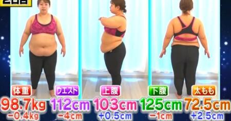 それって実際どうなの課 家事ダイエットのカロリー消費で痩せる?餅田コシヒカリ検証結果 2日目 体重測定