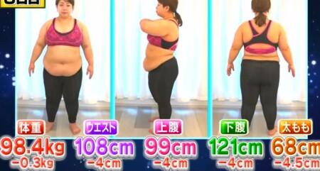 それって実際どうなの課 家事ダイエットのカロリー消費で痩せる?餅田コシヒカリ検証結果 3日目 体重測定